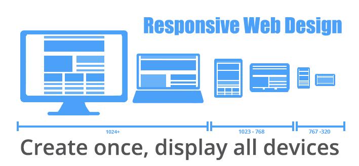 Lenos Blog Modern Responsive